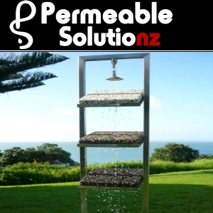 Permeable Solutions